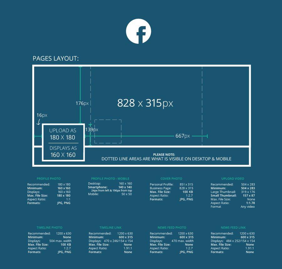 ... de las imágenes de las Páginas de Facebook 2016 (actualizado